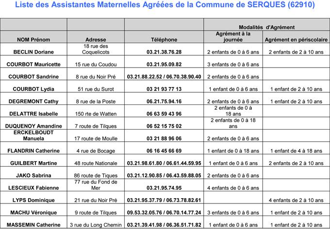 Liste des assistantes maternelle serques 2016